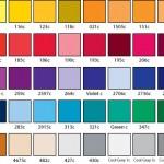tips memilih cat rumah sesuai dengan karakter pemiliknya